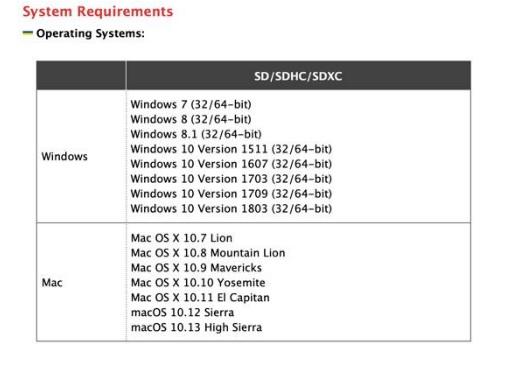 Système d'exploitation - Raspberry PI