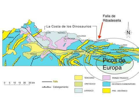 Falla de Ribadesella. Los Picos de Europa