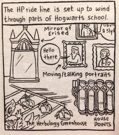 Here at Hogwarts graphic travelogue sketch