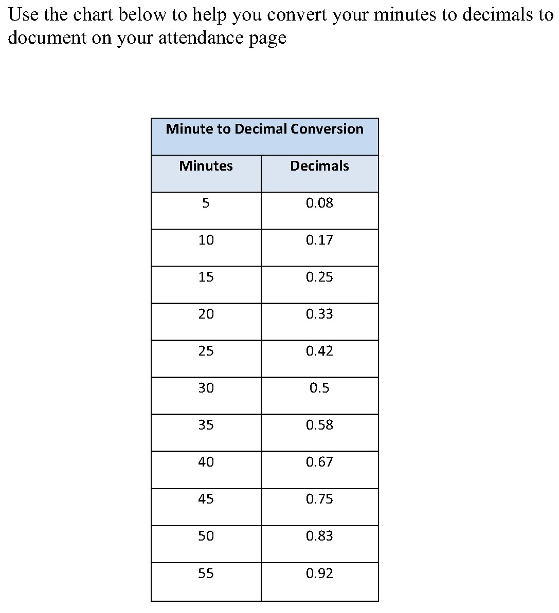 Download Converting Hours To Decimal