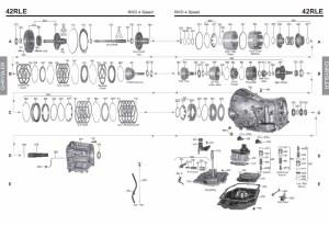 Transmission repair manuals 42LE, A606, 42RLE | Instructions for rebuild transmission