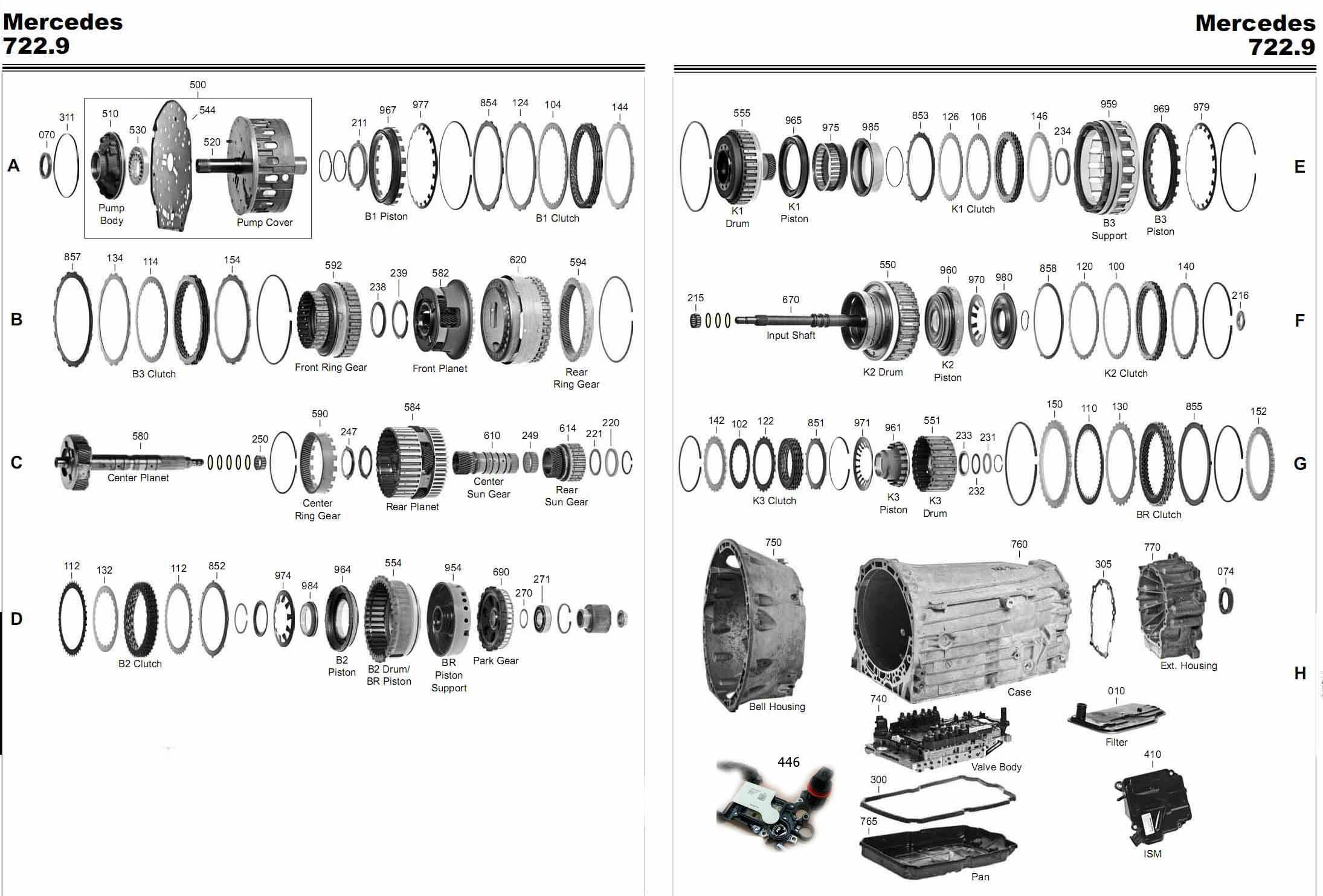 Transmission Repair Manuals 722 9