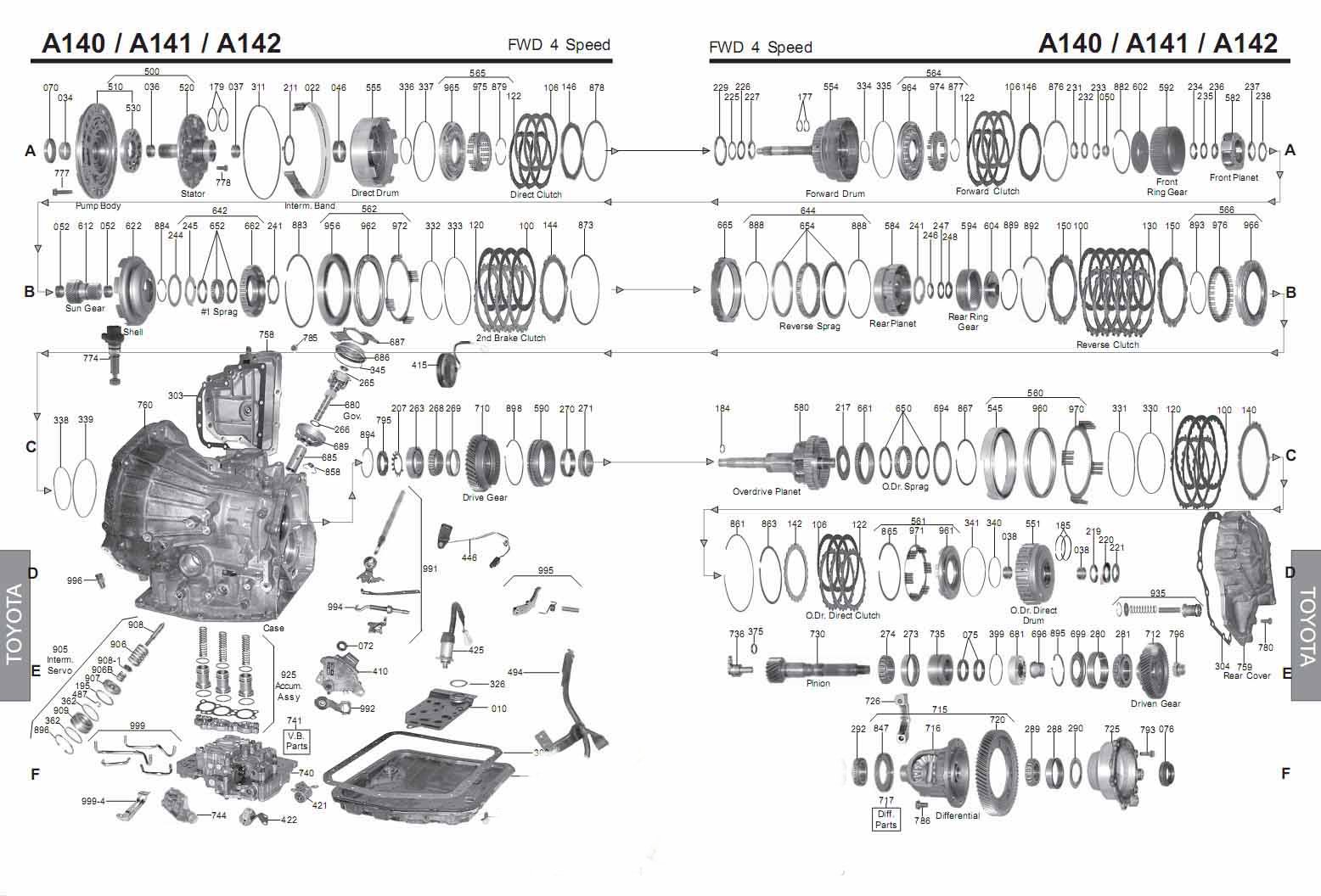 Transmission Repair Manuals A140
