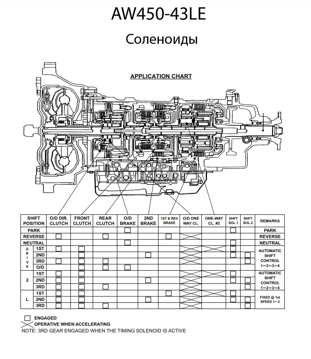Transmission Repair Manuals Aw 450 43le
