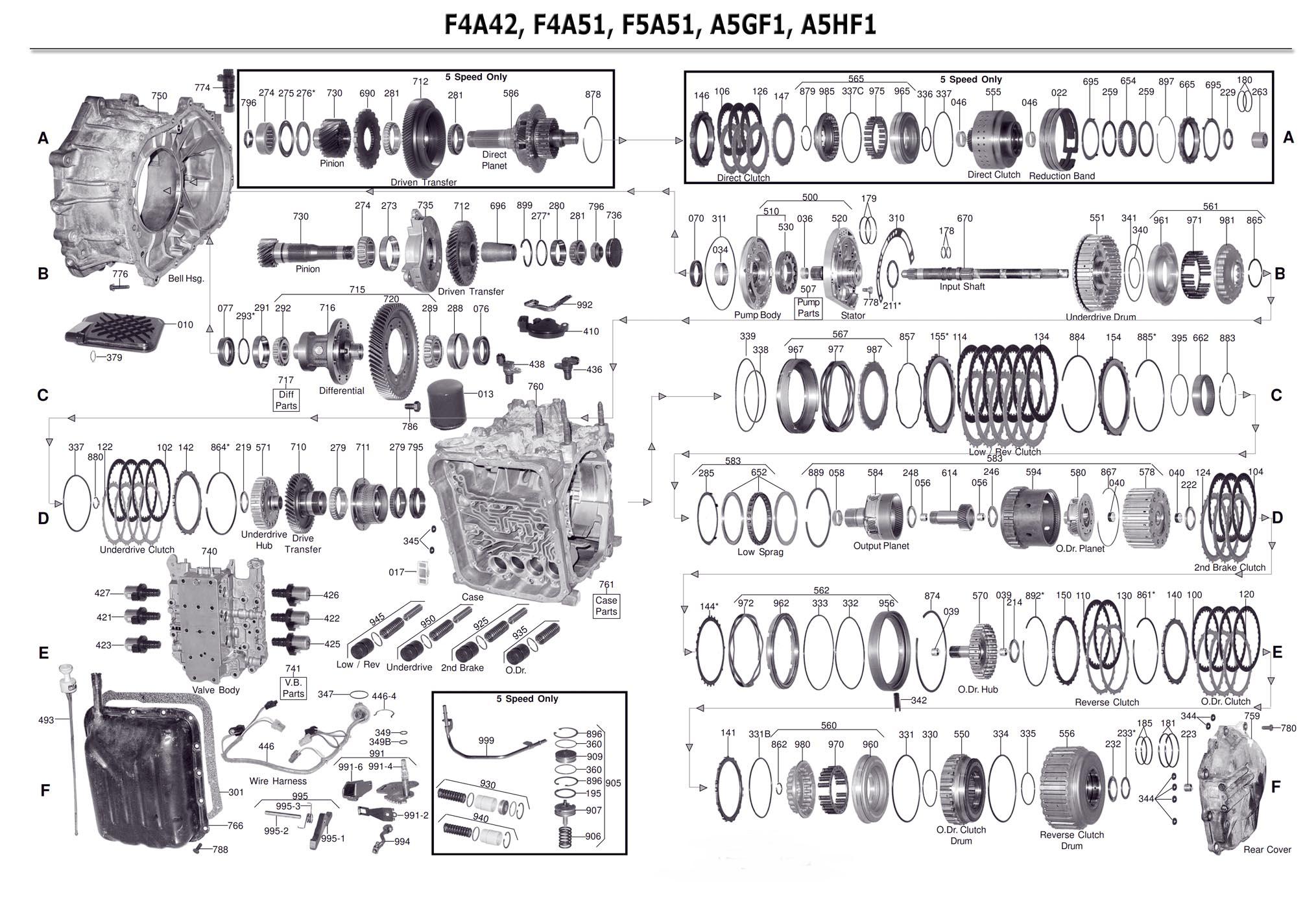 Transmission Repair Manuals F4a41 F4a42 F5a51 F4a51