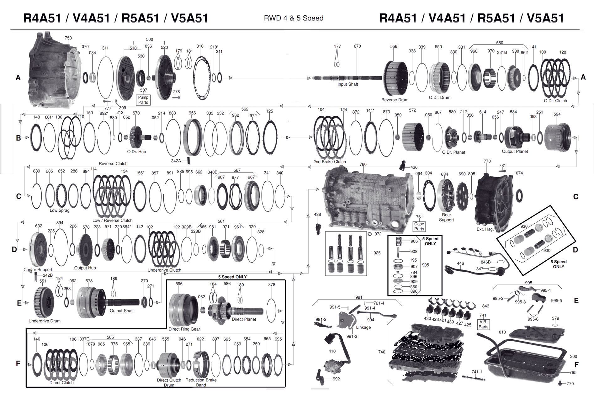 Transmission Repair Manuals R4a51 V4a51 R5a51