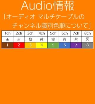 オーディオ マルチケーブルのチャンネル識別色順について