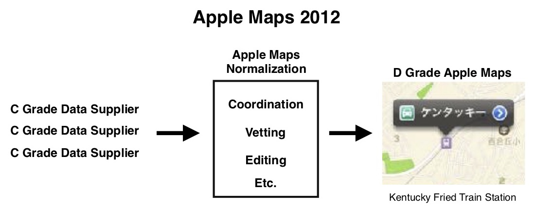 Apple Map Diagram 1