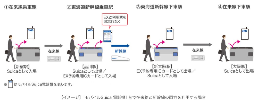 EXPress Reservation with Mobile Suica/Apple Pay Suica