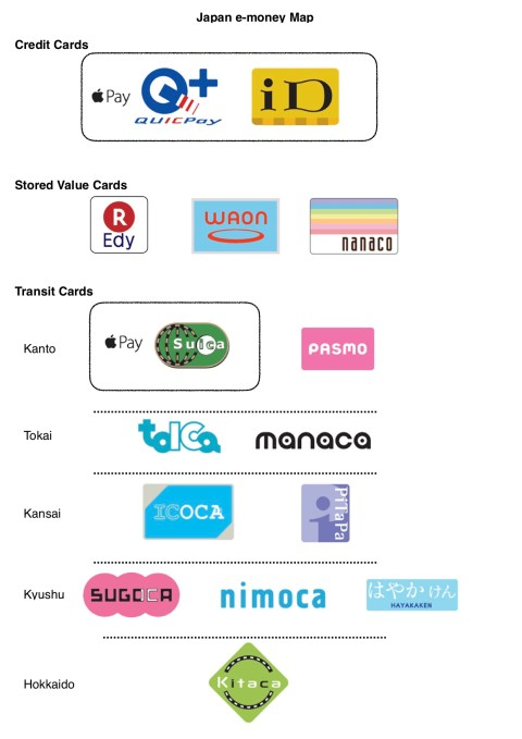 Japan e-money map