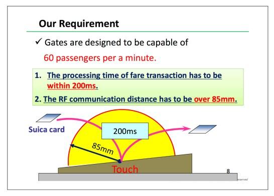JR East transit gate requirements 1