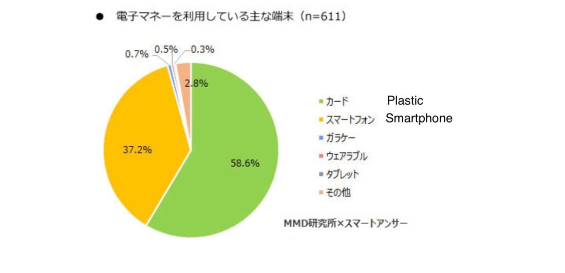 MMD Data 5