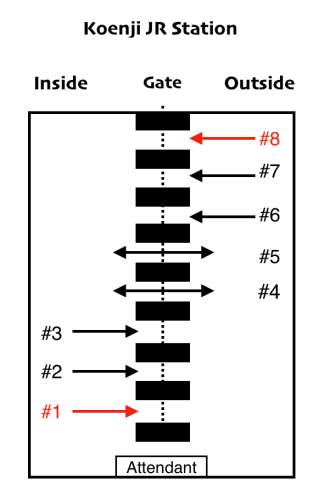 Koenji Error Map