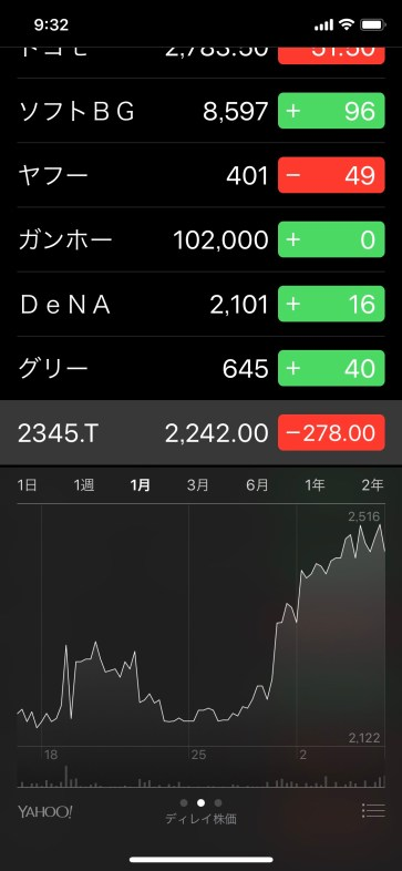 iPhone stock app loses ability to display Japanese names