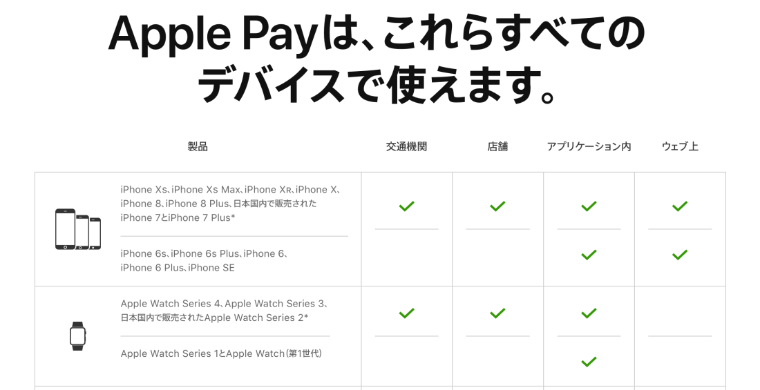 Apple Pay Japan