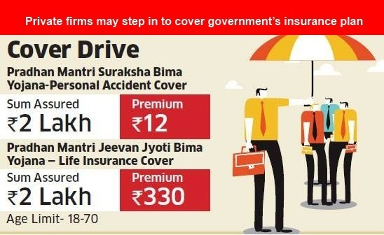 Private firms may step in to cover government's insurance ...