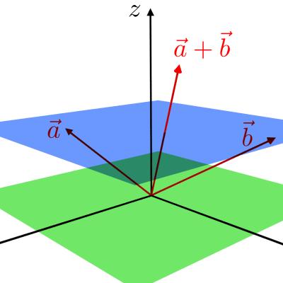 1.3 Affine Spaces / Affine Räume