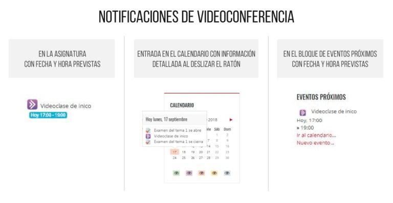 Notificaciones de acceso a una videoconferencia