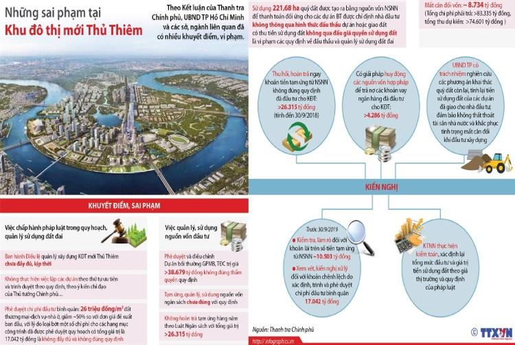 Những sai phạm tại Khu đô thị mới Thủ Thiêm, Thành phố Hồ Chí Minh. (Nguồn: TTXVN)