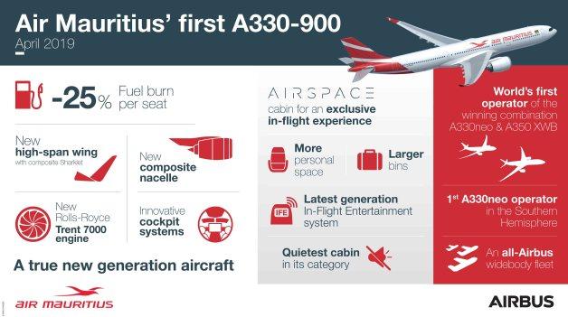 First-A330-900-Air-Mauritius-