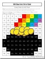 100 Chart Art - Pot of Gold