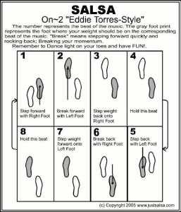 Salsa ON2 Eddie Torres Style