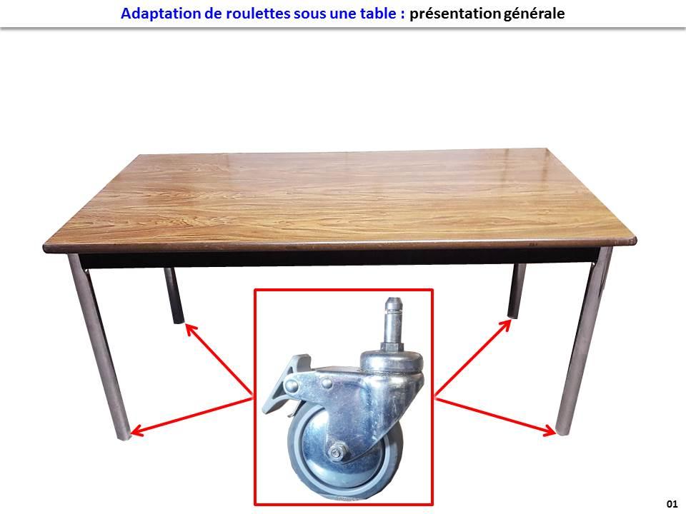 adaptation de roulettes sous une table