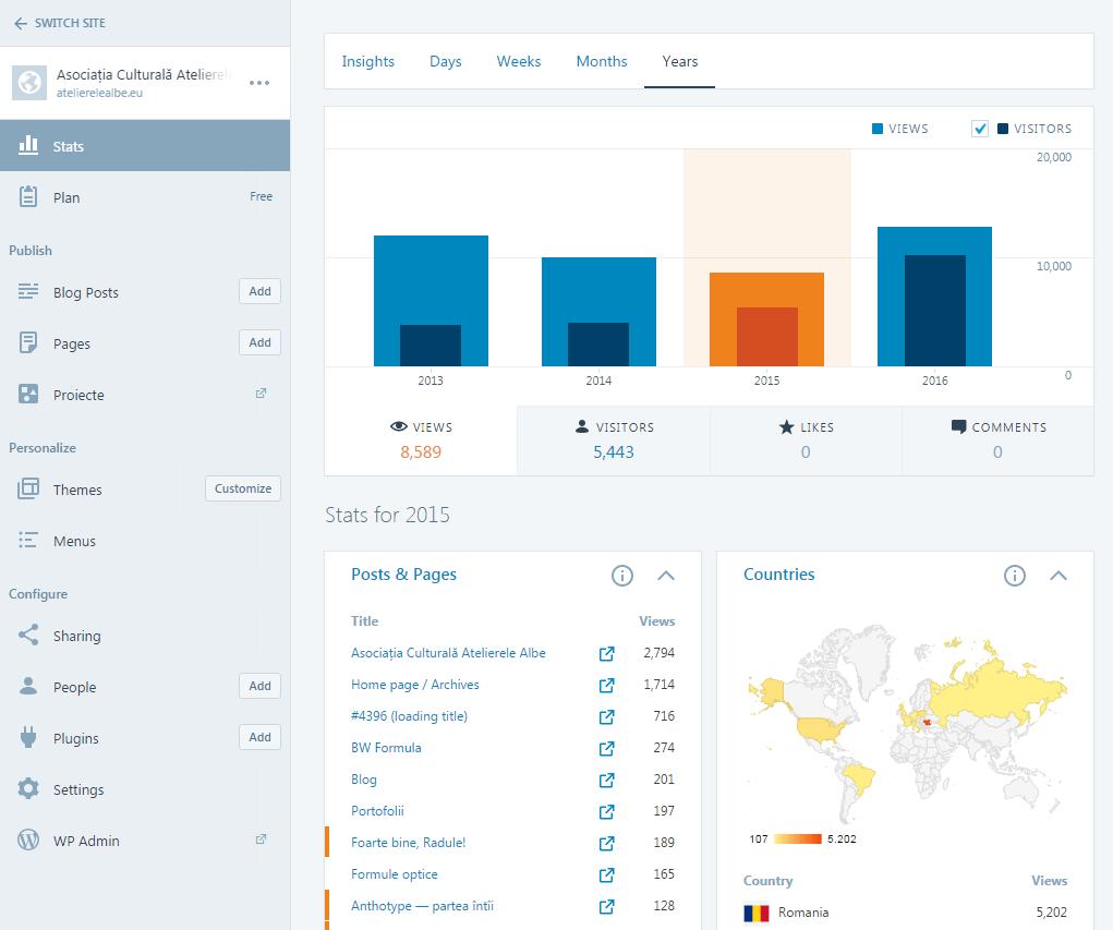 Vizualizari website 2015
