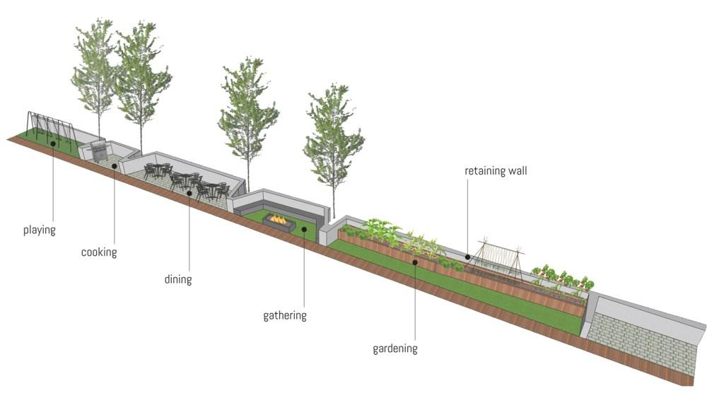 Programmed landscape edge concept rendering