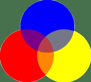 Peinture figurine et le mélange des couleurs (Partie 1).
