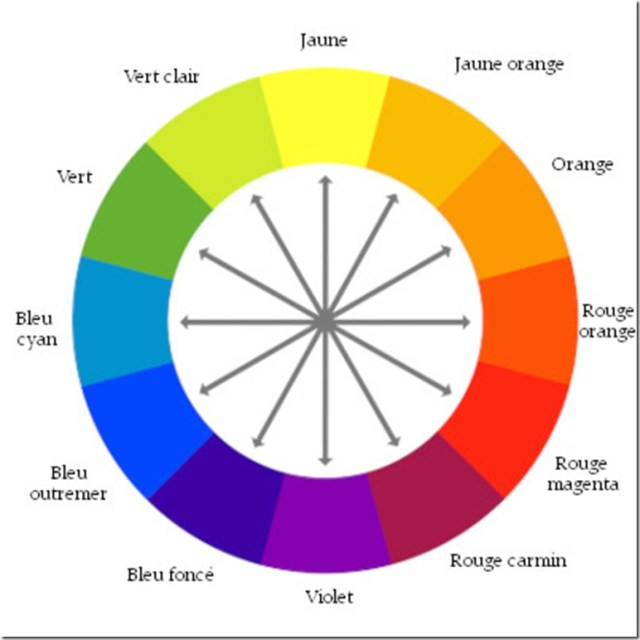 mélange-des-couleurs-complémentaire