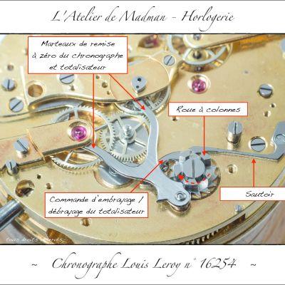 La roue à colonnes et son sautoir.  Le marteau de remise à zéro du chronographe et son totalisateur des minutes. Sous le marteau, la commande de débrayage du totalisateur.