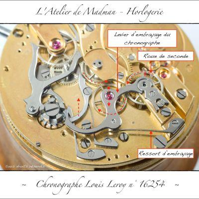Le module d'embrayage de roue de chronographe et son ressort.