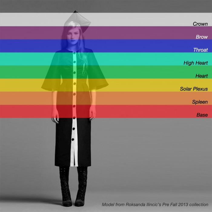 colour-therapy-chakras