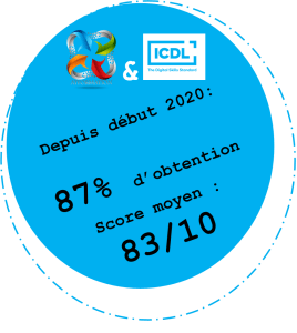 at formation centre de formation nimes certification icdl pcie score