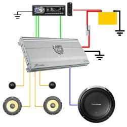 Best Car Amplifier - Pic