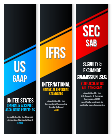 United States Generally Accepted Accounting Principles US GAAP International Financial Reporting Standards IFRS Security & Exchange Commission SEC Staff Accounting Bulletings SAB Revenue Recognition