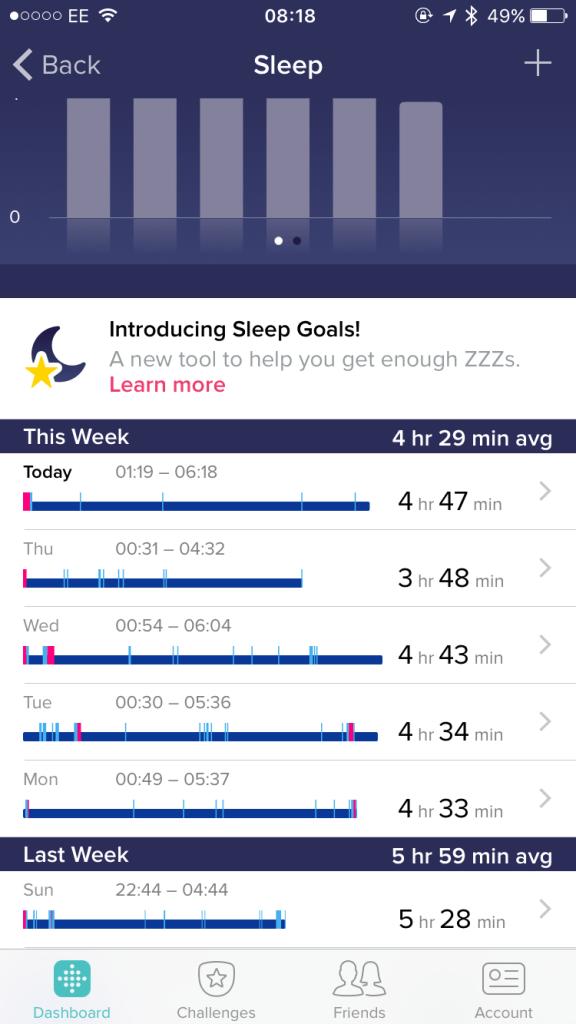 FitBit - Sleep