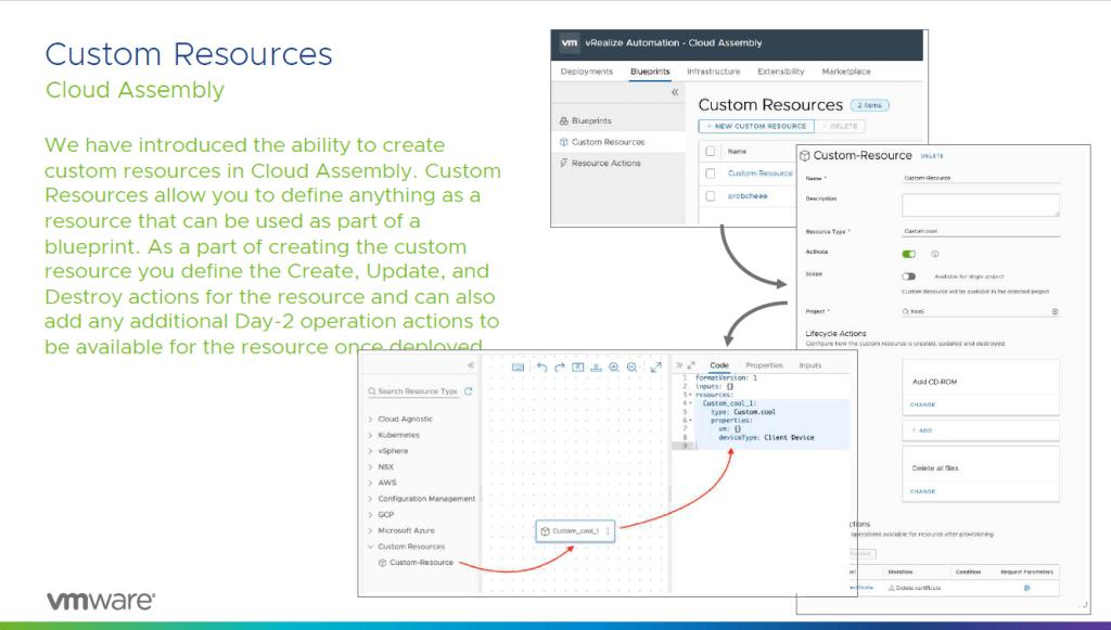 vRA - Custom Resources
