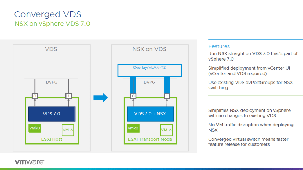 NSX-T 3.0 - Converged vDS