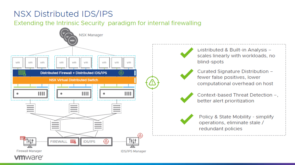NSX-T 3.0 - Distributed IDS