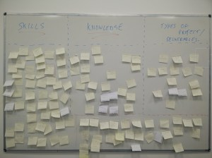 Ideation Session