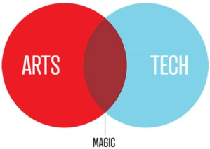 Arts and Tech equals magic