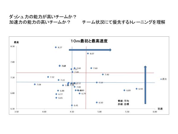 チームスタッフ用資料-5