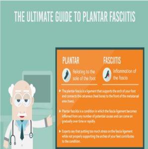 plantar fasciitis junk science. link to plantar fasciitis shoe website