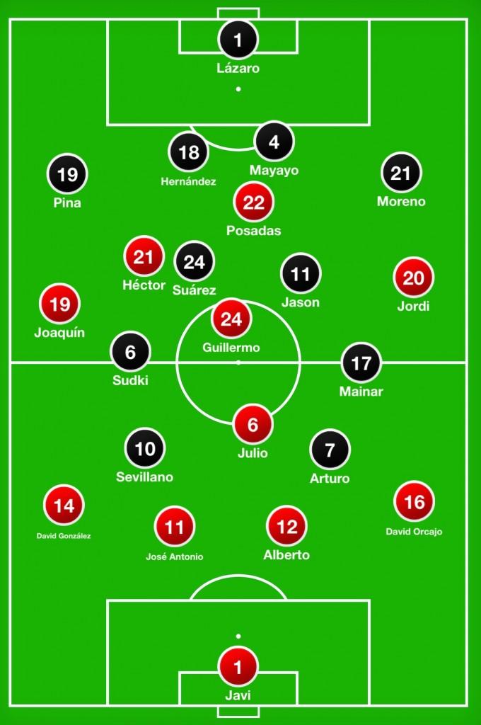 Jordi ocupó la banda derecha y Héctor la media punta. En defensa, los dos centrales tuvieron bastante trabajo con Sevillano y Arturo.
