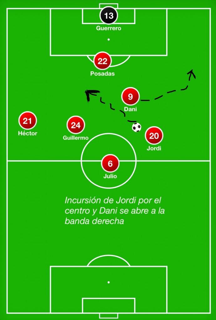 Jordi se vació tapando la banda izquierda y luego, con la pelota, moviéndose a sus anchas por todo el centro del campo.