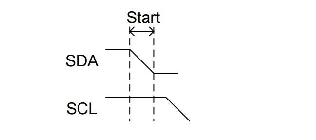 I2C Interview Questions, You should know - AticleWorld