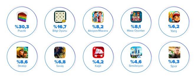 oyun_app