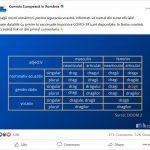 """Comisia Europeană în România intervine """"subtil"""" în disputa Olivia Steer – Mircea Cărtărescu"""